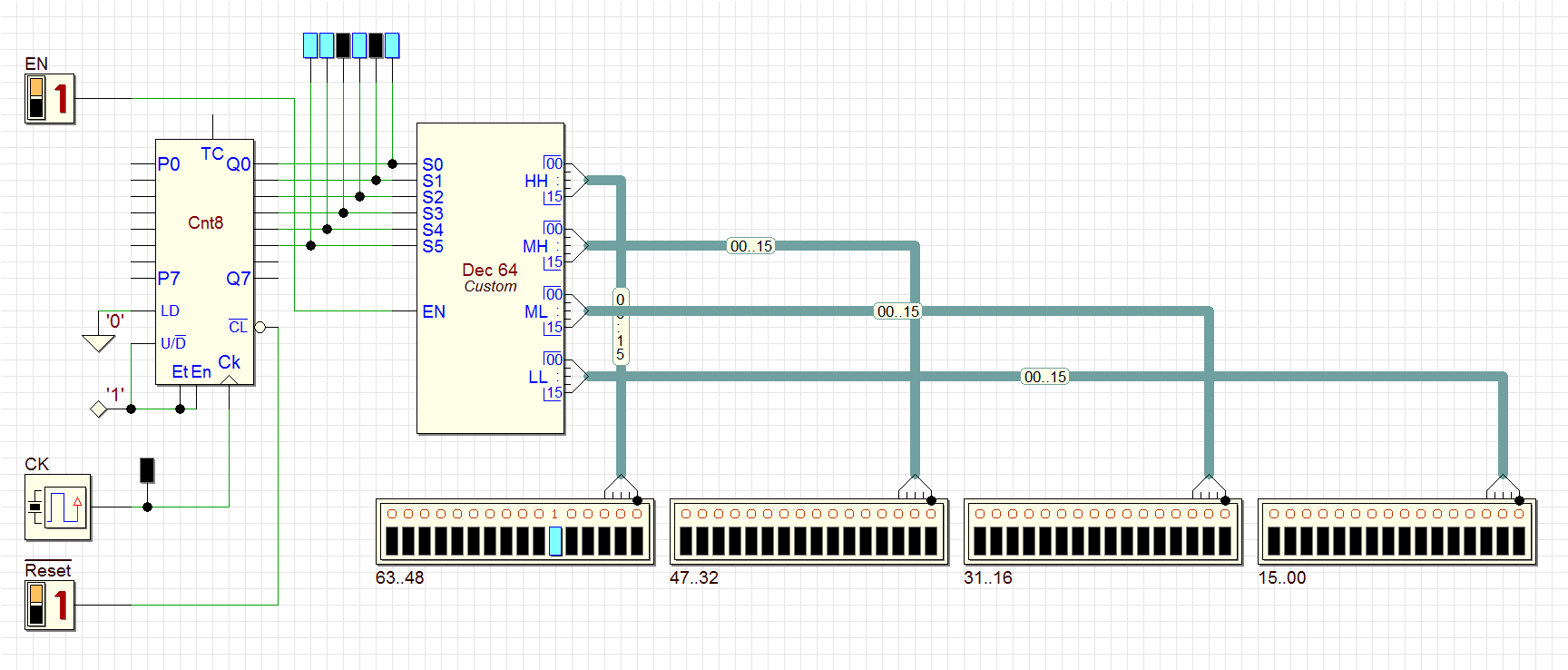 Deeds Version Notes Circuit Simulator 7segment Led Decoder During The Simulation By Animation You Can Observe Also Activity Of Cbe Internals Simply With A Click On Component